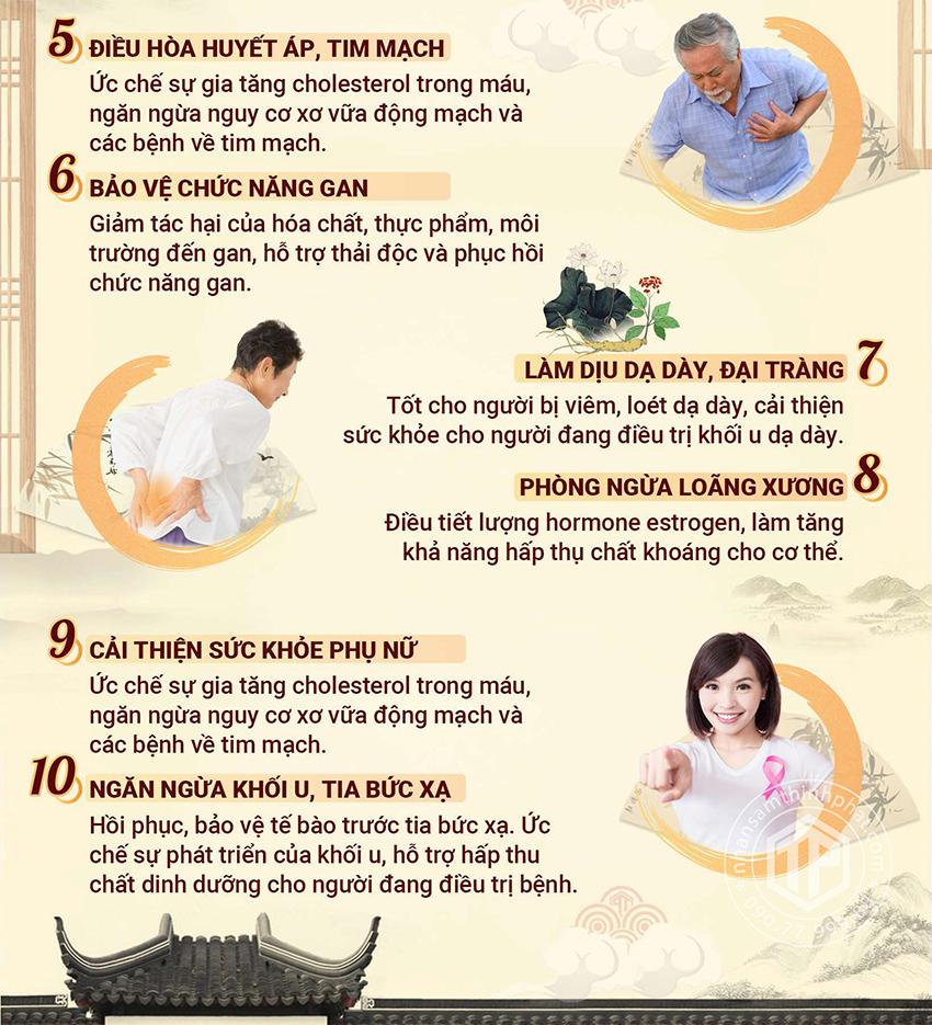 10 tác dụng của hồng sâm đối với  sức khỏe