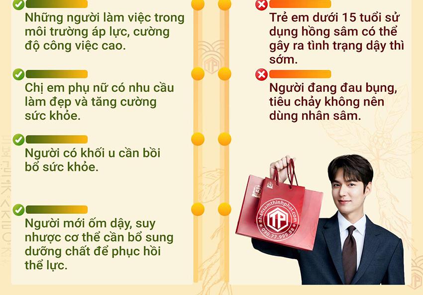 Những ai nên và không nên sử dụng viên hồng sâm Hàn Quốc