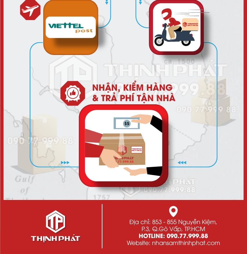 Hướng dẫn quy trình mua, nhận hàng tại Nhân Sâm Thịnh Phát