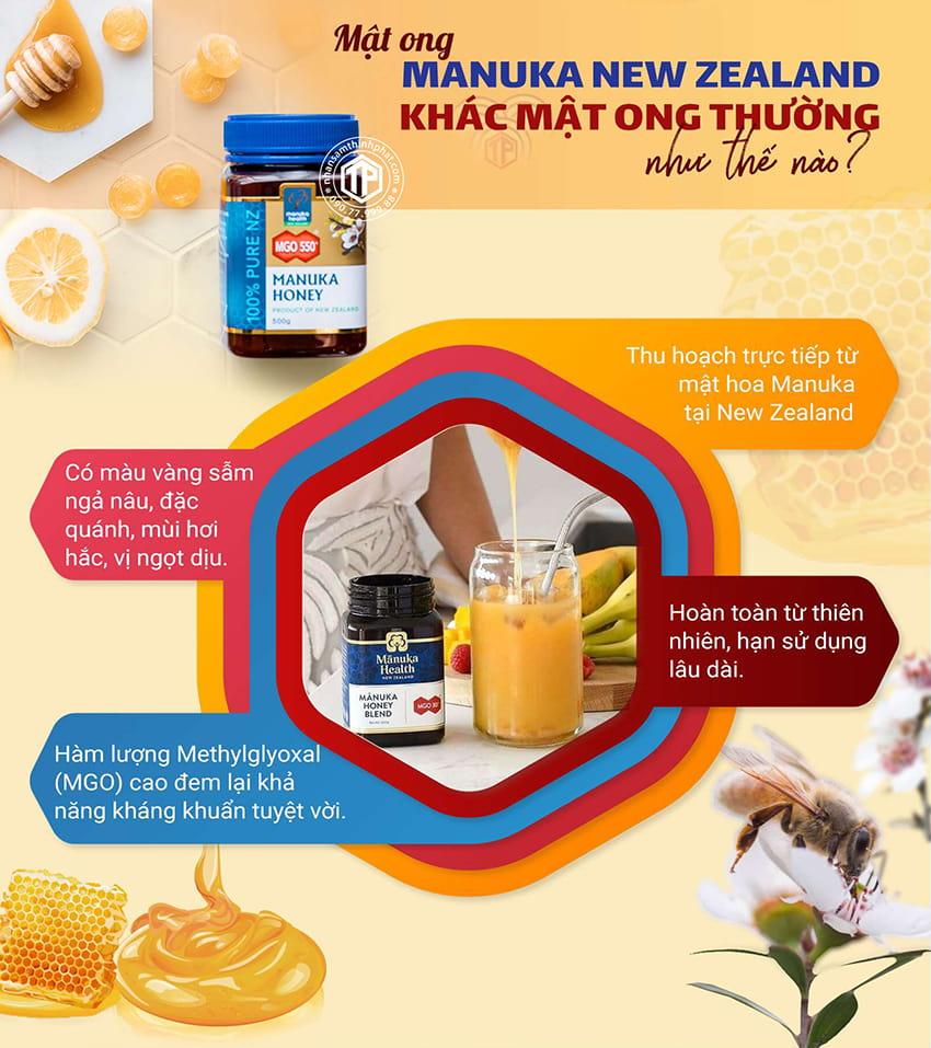 Mật ong manuka New Zealang khác mật ong thường như thế nào?