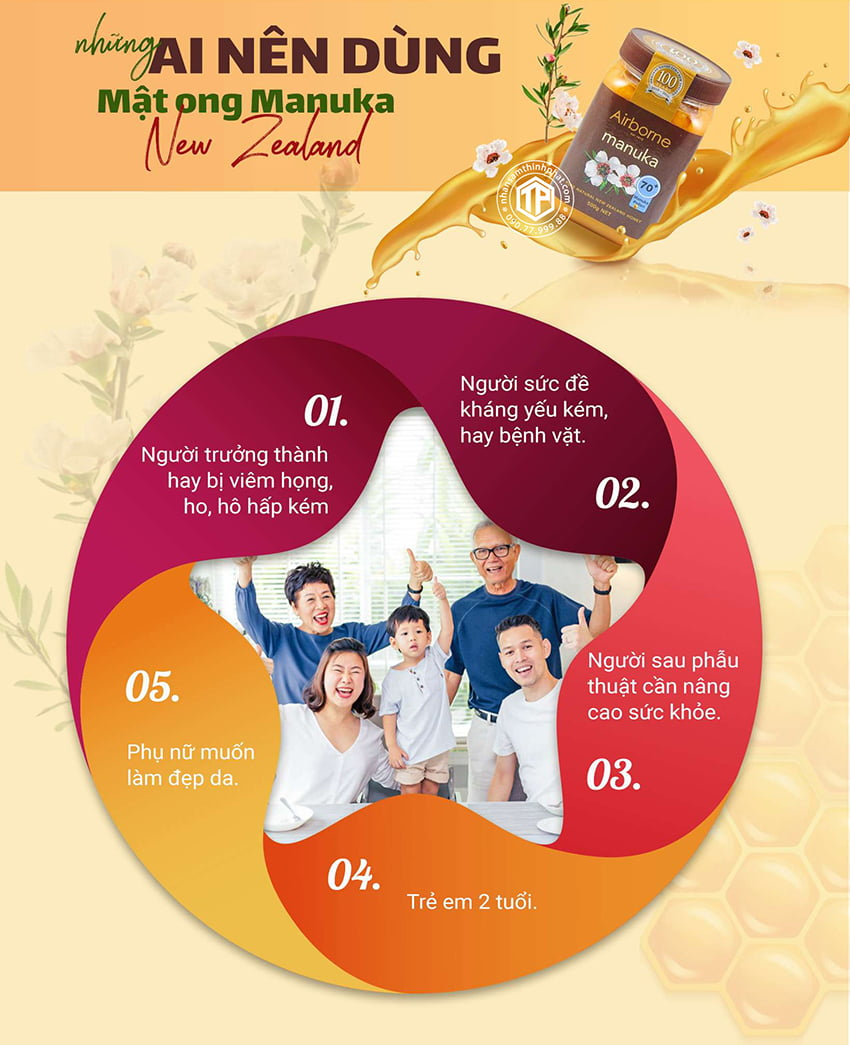 Những Ai Nên Dùng Mật Ong Manuka New Zealand