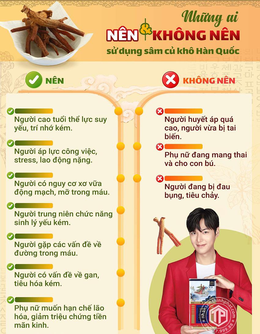 Những ai nên và không nên sử dụng hồng sâm củ khô Hàn Quốc