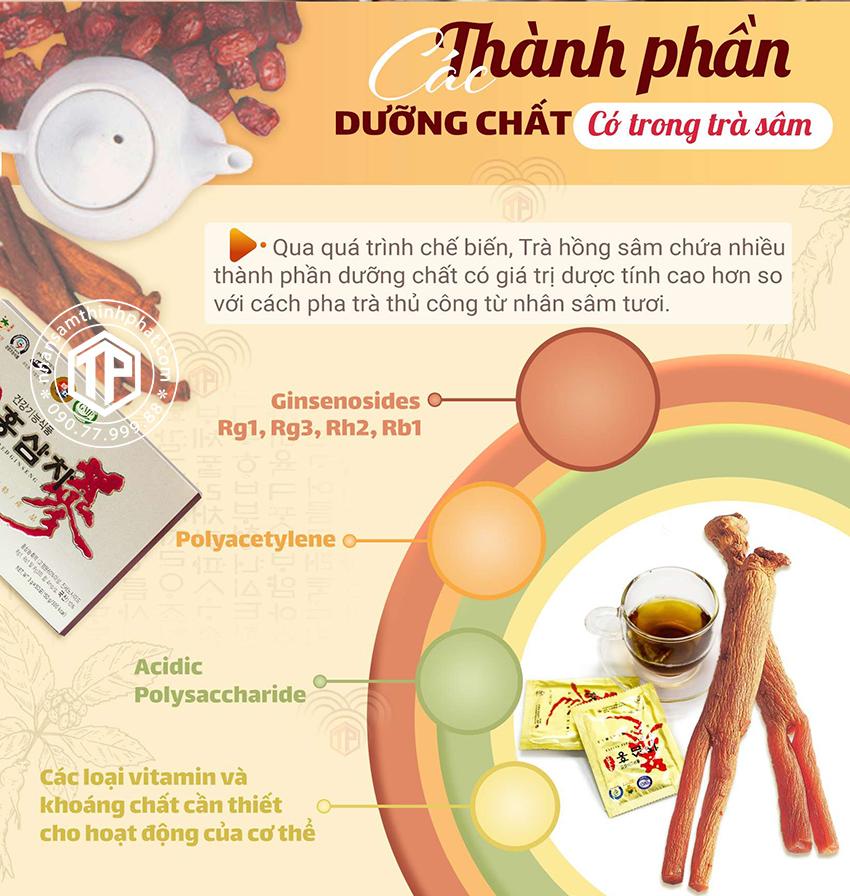 Thành phần dưỡng chất có trong trà sâm